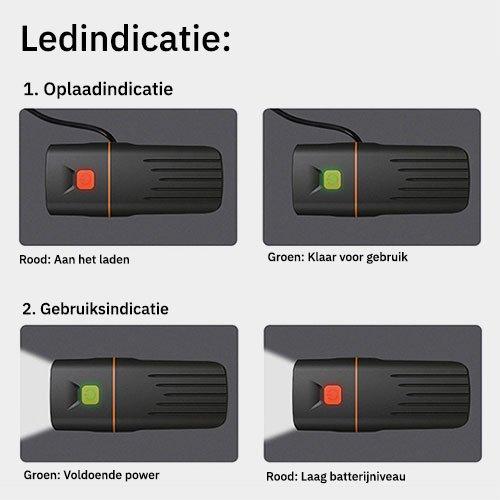 Lightyourbike ledindicatie voorlicht MTB BEAM 1500 XL